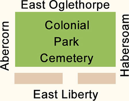 Colonial Park Cemetery Map.